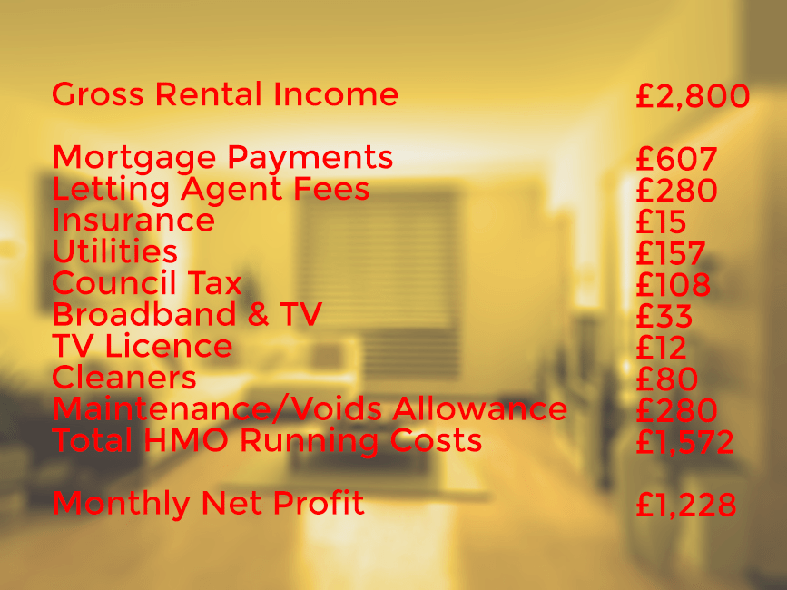 Recurring HMO Running Costs