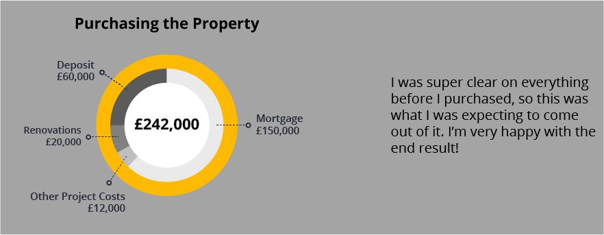 Katrina Jones Property Developer Rent-to-Rent